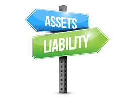 FREE Study materials For Competitive Exams: Important notes on Assets and Liabilities of a Ban...