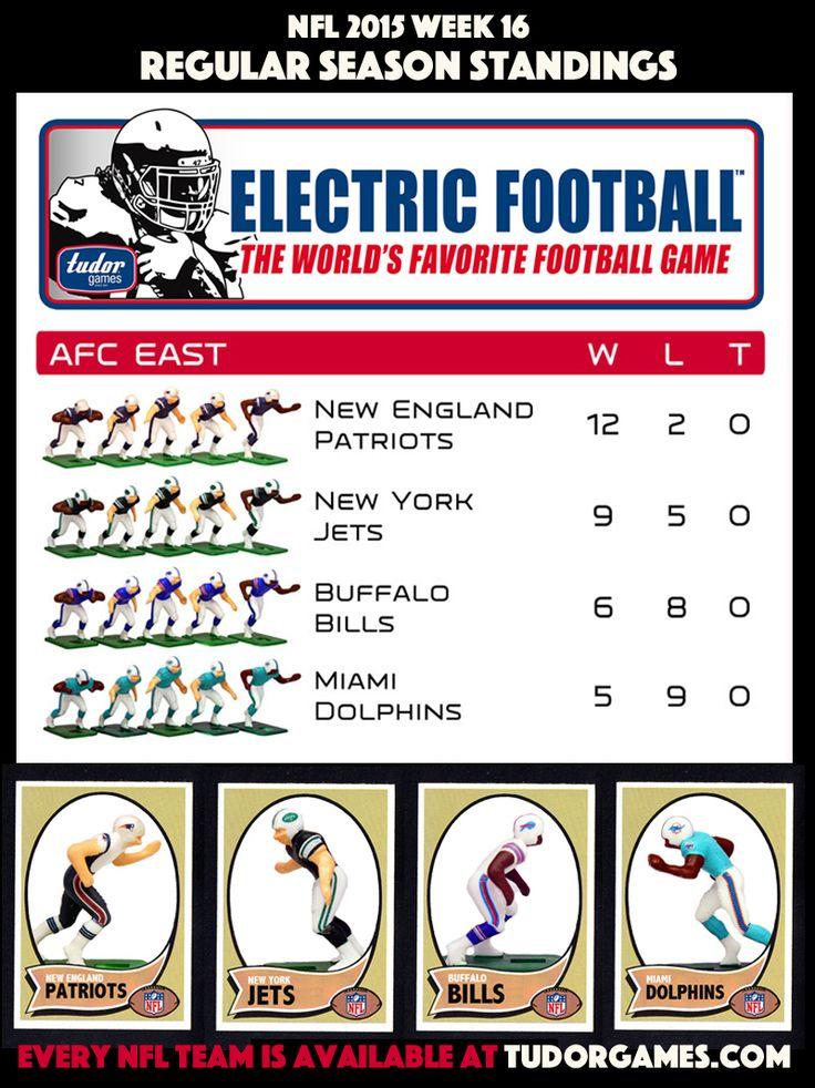 NFL 2015 Week 16 AFC East Regular Season Standings