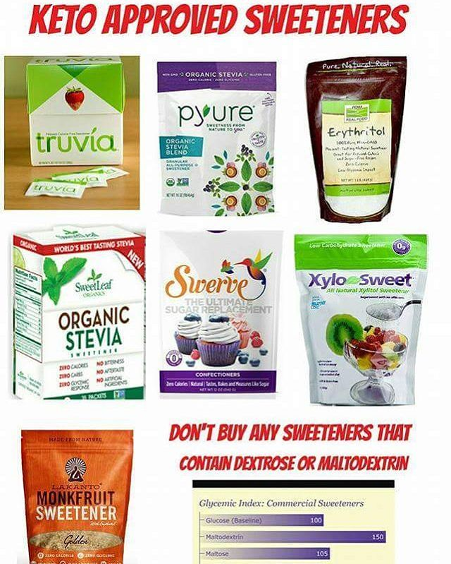 Have you ever wondered what sweetners can you use on keto? Here is a pic I found that might help you keep in mind the keto aproved sweetners