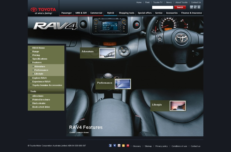 Toyota Rav4 - http://ronaldjusuf.wordpress.com/2013/02/22/toyota-rav4/