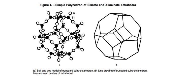 A General Method for Aluminum Incorporation into High-silica Zeolites Prepared in Fluoride Media