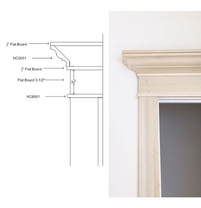 The builders and designer of this home customized every door and window trim of this home and you can see the measurements in the picture above Custom Door Trim Dimensions #CustomDoorTrim #DoorTrim #DoorTrimDimension Bria Hammel Interiors Divine Custom Homes