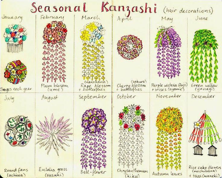 emuse: Seasonal kanzashi