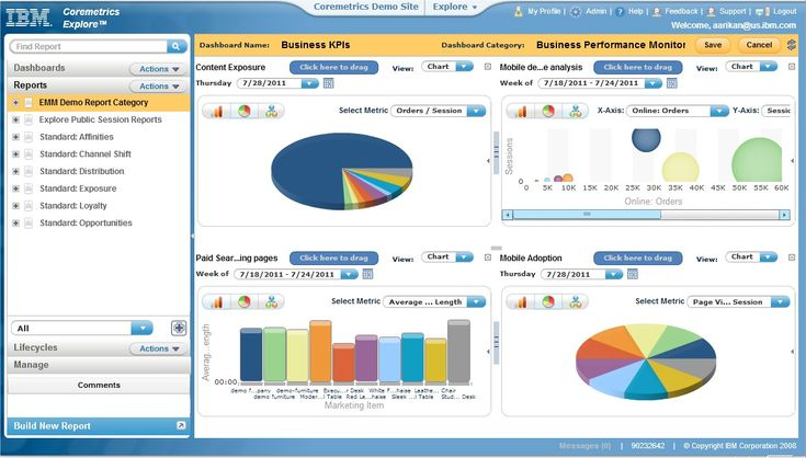 Excel search for free excel dashboard templates – Excel Dashboard Template