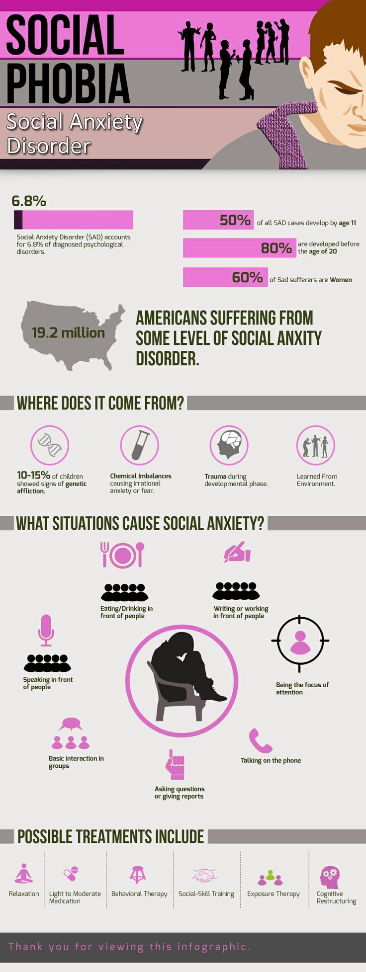 Social Phobia and Social Anxiety Disorder - Mental Illness - Mental Health http://www.eftvideotutorials.com/anxiety/?utm_content=buffercdfef&utm_medium=social&utm_source=pinterest.com&utm_campaign=buffer