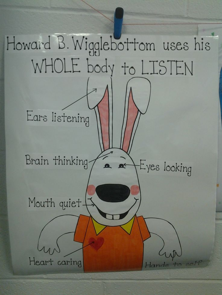 Learning to Listen with Howard B. Wigglebottom! Poster created by MusicCity SchoolCounselor :)