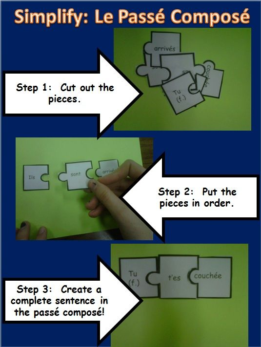 Simplify the passé composé for your French students by having them complete an activity like this with three steps.  Great for visual  and kinesthetic learners!