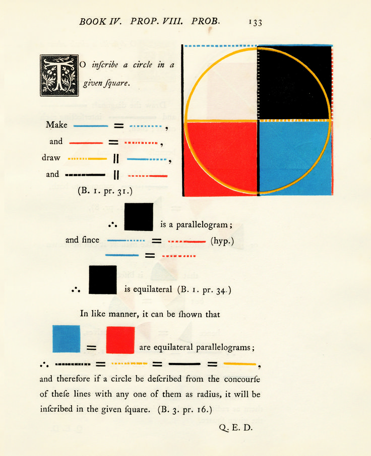 proportions of numbers and magnitudes in euclids book elements This is not necessarily true in non-euclidean geometry (as with triangles drawn  on  this is just one of several example of logical problems in the elements  of  the functional dependence between the propositions of euclid's book i, based   perfect numbers) x the theory of incommensurable (irrational) magnitudes xi.