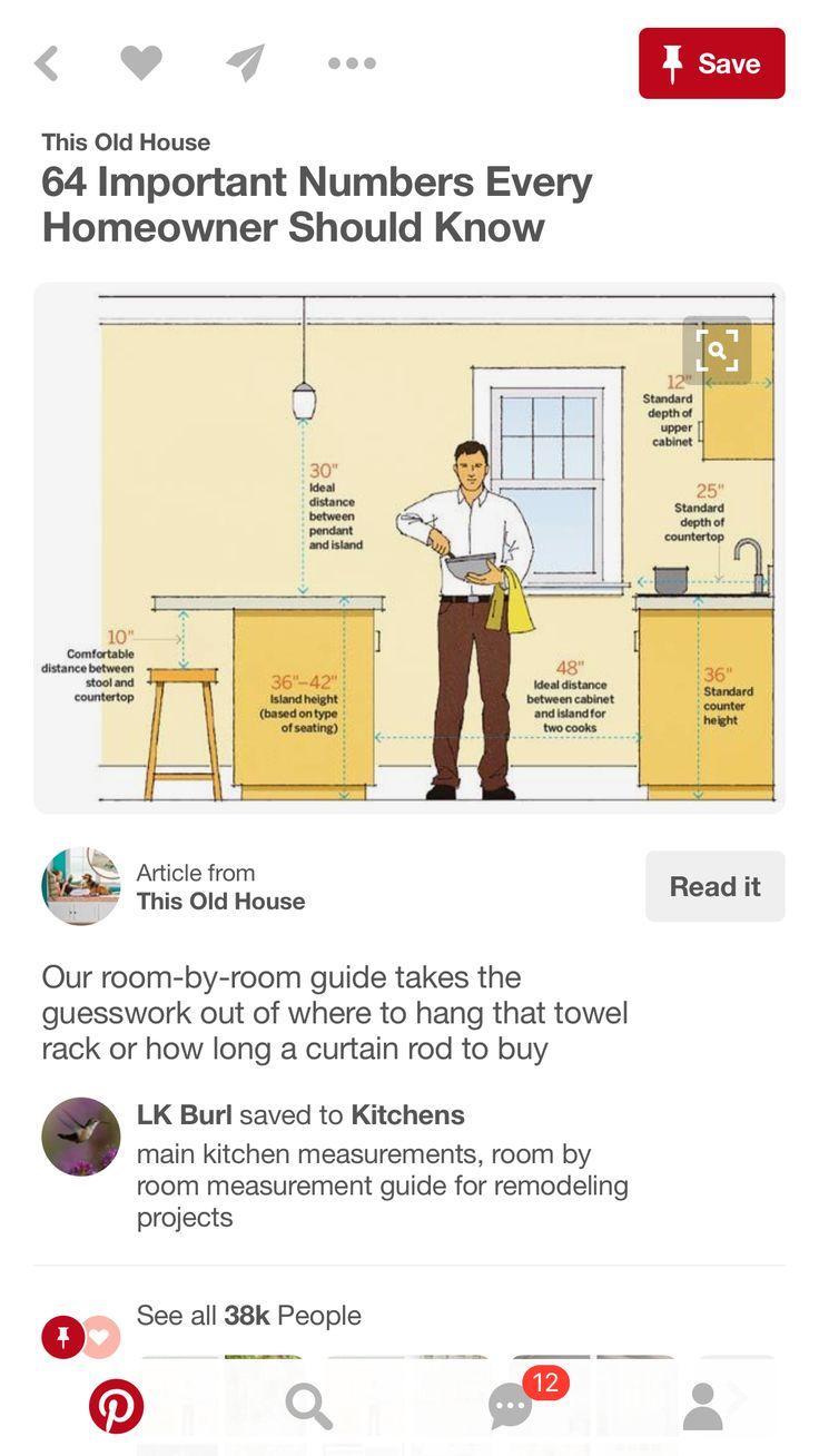 180 besten Kitchen Inspiration Bilder auf Pinterest | Deco küche ...