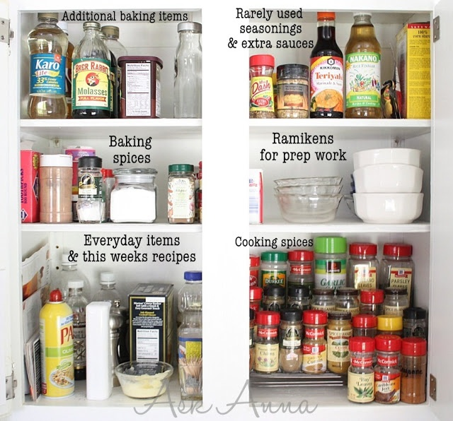 How To Organize Your Kitchen Cabinets: 1000+ Ideas About Spice Cabinet Organize On Pinterest