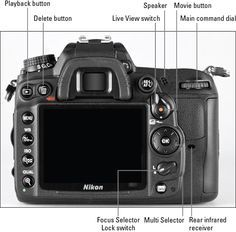 Nikon D7000 Cheat Sheets - http://www.dummies.com/how-to/content/nikon-d7000-for-dummies-cheat-sheet.html