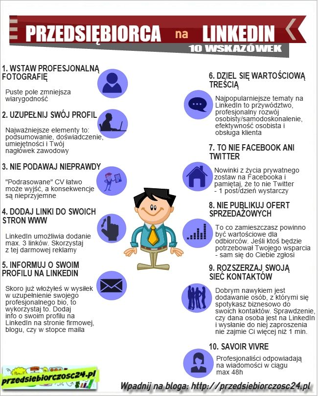 10 wskazówek dla Przedsiębiorcy na LinkedIn