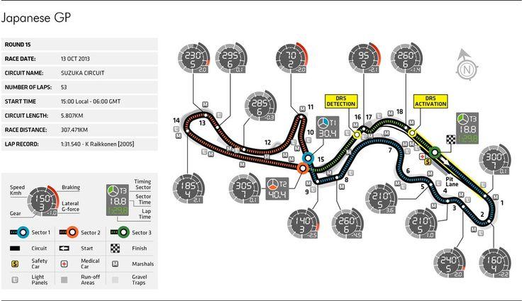 2013 Japanese Grand Prix - Circuit Map | Federation Internationale de l'Automobile
