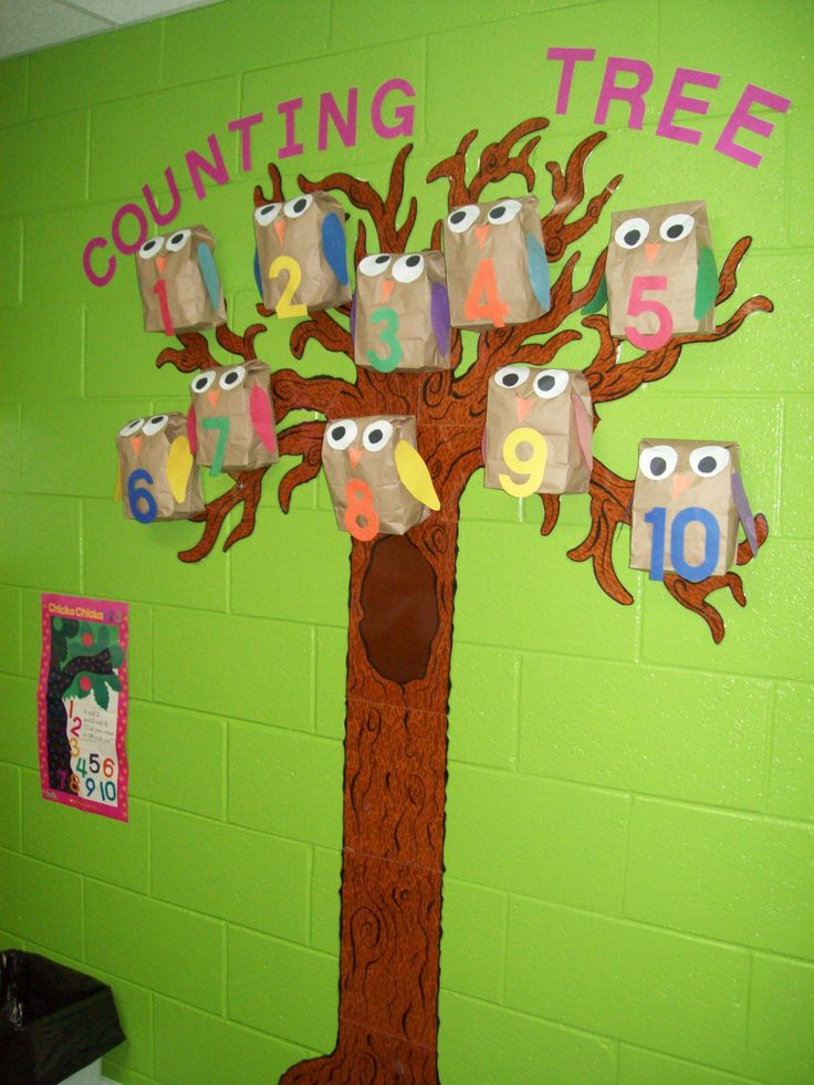 Classroom Decor Numbers ~ The best ideas about classroom tree display on