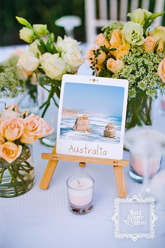 In the detail: table name card for a wedding dinner. This couple incorporated the travel theme in their wedding, and Australia is one of those places they have been. Personalise your table name/number and escort cards at: http://favortopia.com