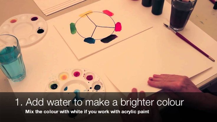 How to mix colours - Britta Johanson shows how to mix colours