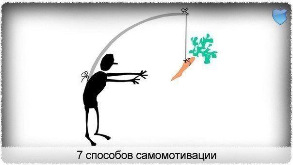 7 способов самомотивации: 1. Самый важный момент самомотивации – это осознание, что сразу ничего не выйдет. Не бывает так, что ты захотел – и тот же час получил. Для этого нужно пройти жизненные этапы, пройти определенный отрезок времени. Сложность задачи зависит от сложности поставленной цели, упорства и опять-таки, мотивации. Любая цель, проект и т.п. требует затрат времени и сил, осознай это и будь готов приложить эти силы. Только действие приносит результат. Никакие размышления…