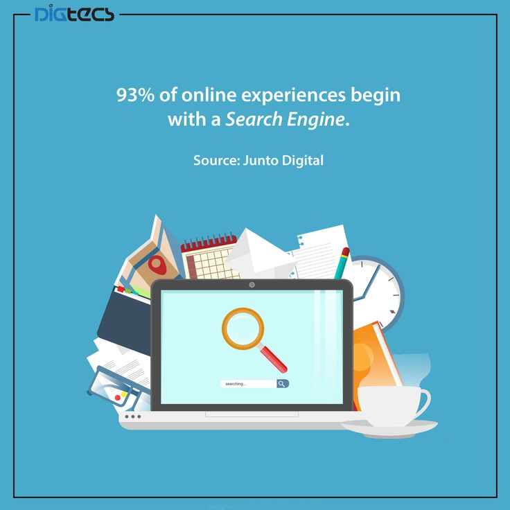 Contact Digtecs today & Let our SEO Experts help your business to bring Strong Online Presence.  Discuss your Project Today: http://www.digtecs.com/ #DigTecs #DigitalMarketing #SMM #InboundMarketing
