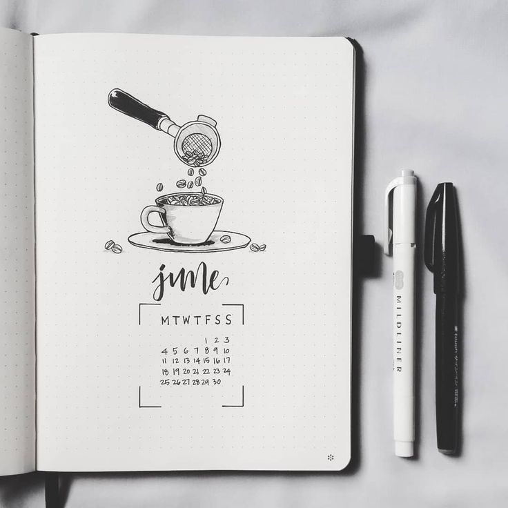 27 Thirst-Quenching Coffee bullet journal layout s…