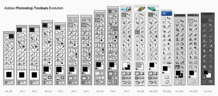 Adobe Photoshop toolbar evolution