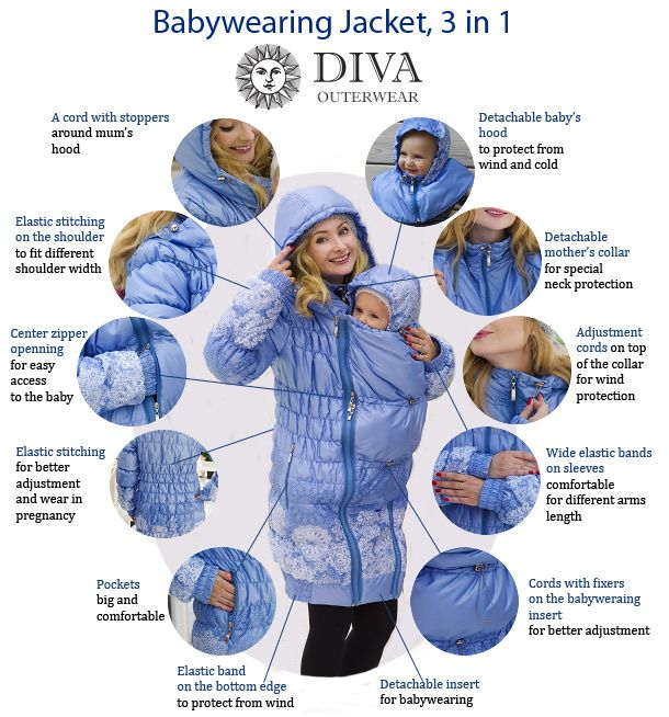 Our 3 in 1 maternity + babywearing + regular coats are on sale now! Use the coupon code DM2016 on checkout! http://www.withmybaby.com/product-category/outerwear/ The sale ends February 29!