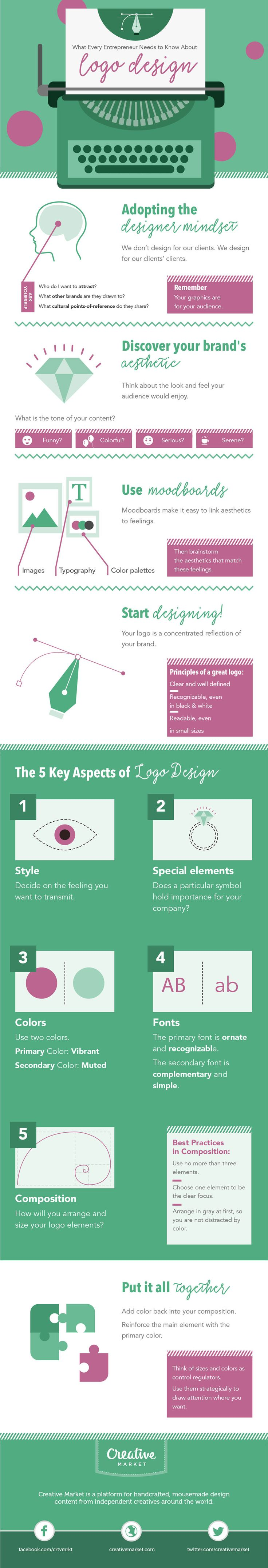 best ideas about create a logo logo design how to create a logo for a startup