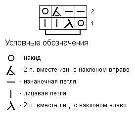 Схема ажурной вязки спицами сетчатого узора 129