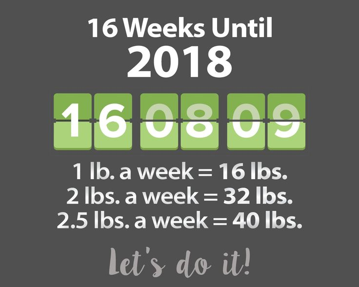 How much weight can you lose in one month without eating photo 5