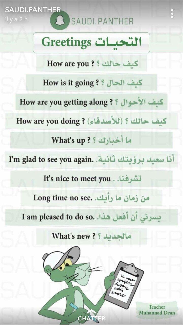 Learning Arabic Msa Fabiennem English Language Learning Grammar English Language Learning Learn English Vocabulary