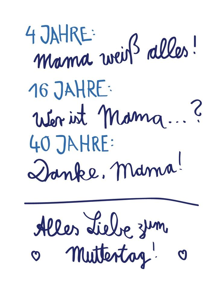 Danke. Mama!