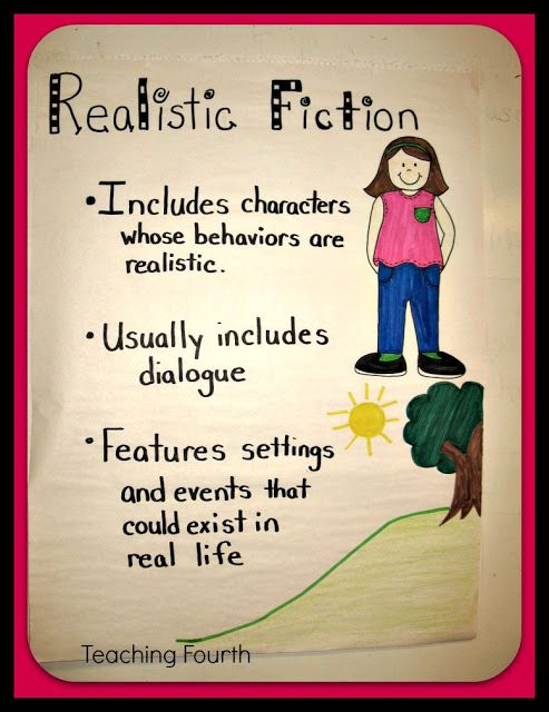 Realistic fiction anchor chart More