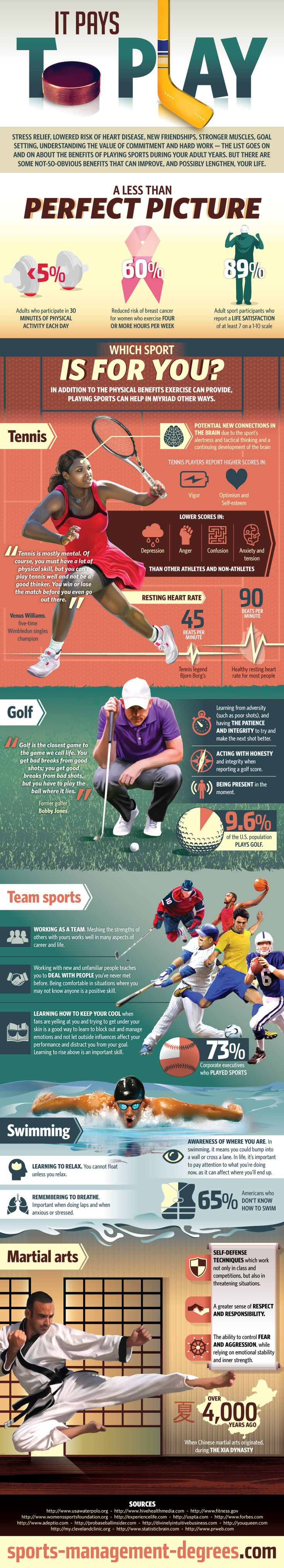 The Benefits of Playing Sports Aren't Just Physical!