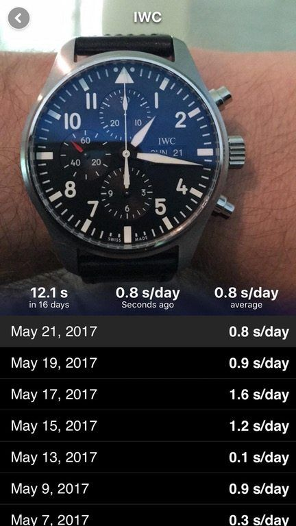 [IWC] Tracking the accuracy of my 3777-09 over the last 16 days. - Imgur