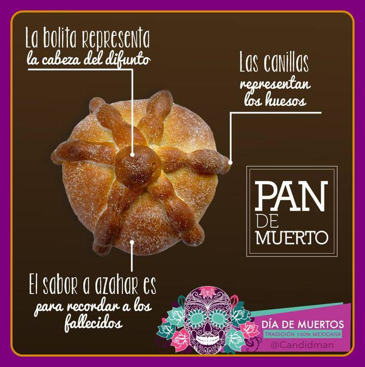 #Infografia del #PanDeMuerto elaborado durante la celebración del #DiaDeMuertos en #Mexico... vía @Candidman