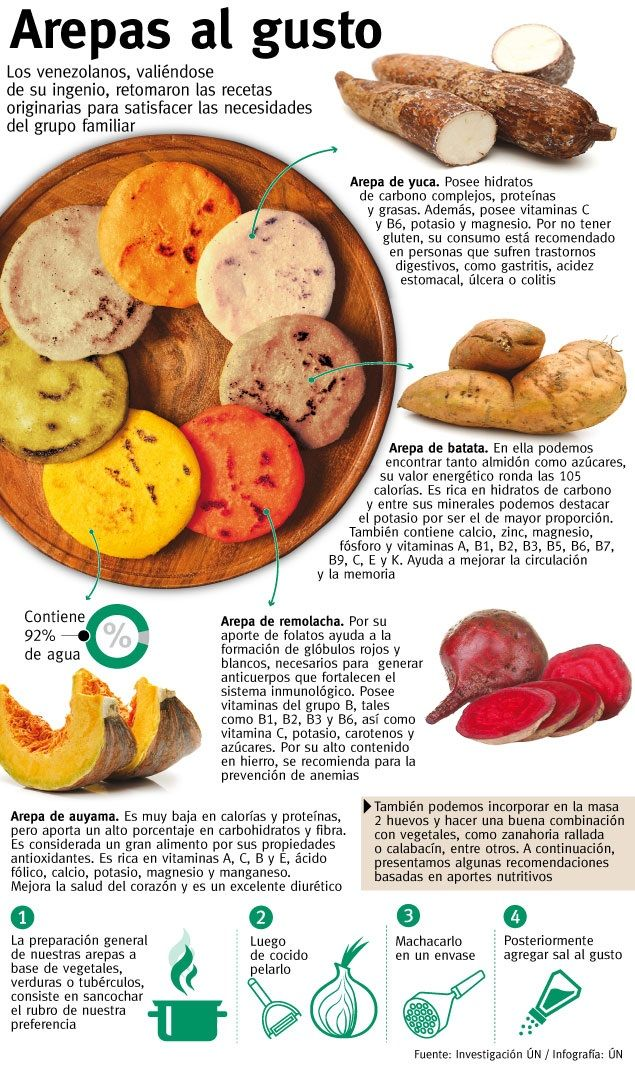 """4 julio 2016 - La ausencia de algunos productos de la denominada """"cesta básica"""" de los anaqueles del mercado, indujo a las familias venezolanas a encender los fogones de la creatividad c..."""