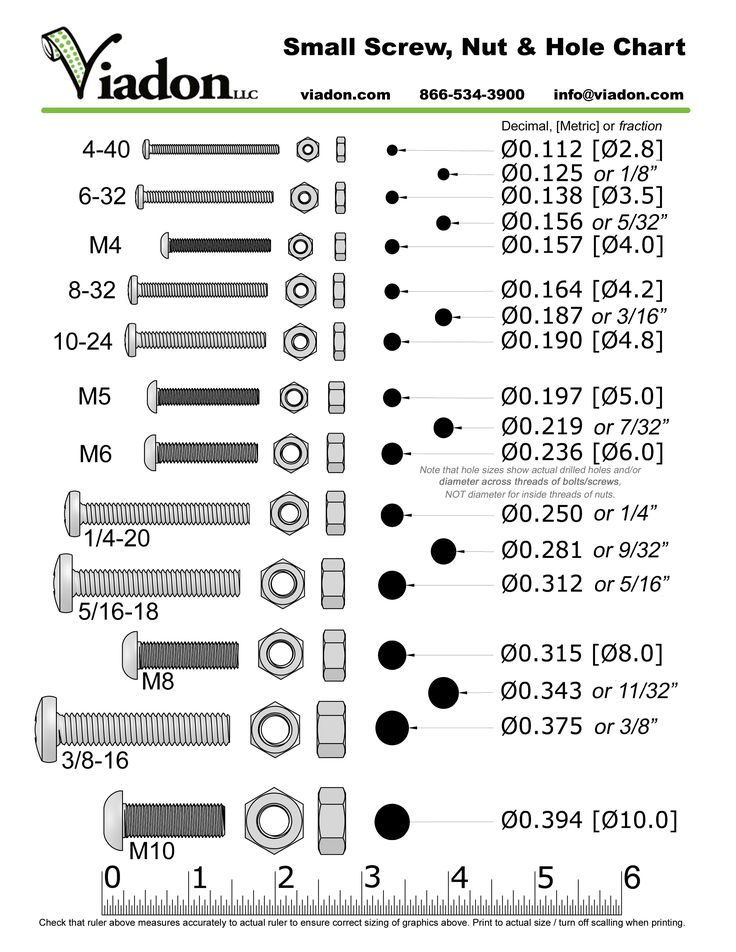 Chart Comparing Standard Screw Nut Hole Sizes