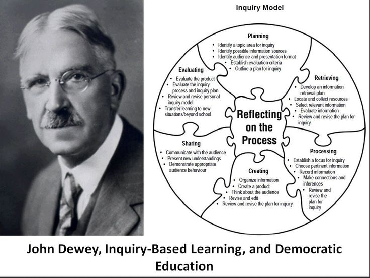 an analysis of the philosophical inquiry by john dewey Introduction to john dewey's philosophy of education education is life itself - john dewey john dewey (1859-1952) believed that learning was active and schooling unnecessarily long and restrictive.