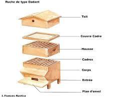 """Résultat de recherche d'images pour """"fabriquer une ruche"""""""