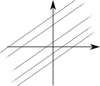 Fascio improprio di rette, o fascio di rette parallele.