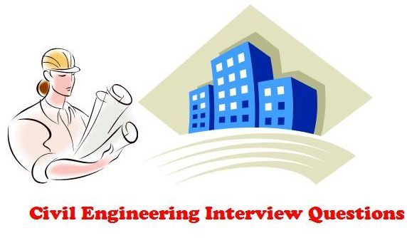http://hitechsgeeks.blogspot.in/2016/06/civil-engineering-interview-questions-8.html