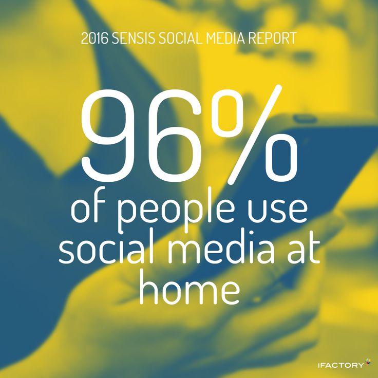 The most common places people use social media are at home. #SensisSocialMediaReport #SensisSocialSocialMediaAustralia #SensisSocial #ifactory #ifactorydigital