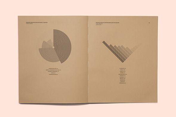 Интересные примеры дизайна годовых отчетов