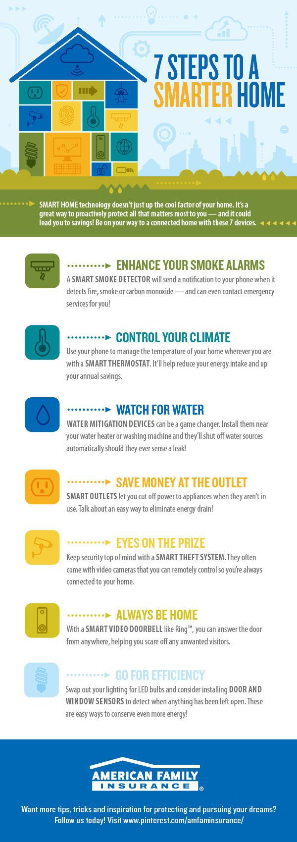 Did you know that smart technology can help you save money and proactively protect your home? Check out some of the cool devices you could be taking advantage of today!