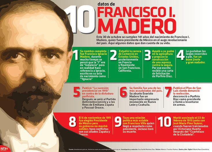 El 30 de octubre se cumplen 141 años del nacimiento de Francisco I. Madero, quien fuera presidente de México en el auge revolucionario del país. Te presentamos algunos datos de su vida. #Infographic.