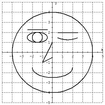 Parametric Equations Activity