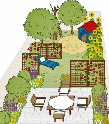 71 best garten images on pinterest garden plants outdoor gardens and small gardens. Black Bedroom Furniture Sets. Home Design Ideas