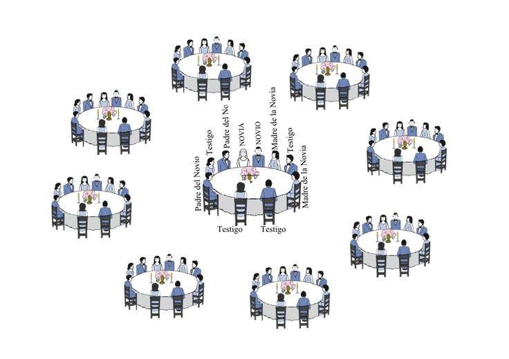 Disposición de las Mesas en el Banquete de Bodas: Mesas en forma de Margarita.