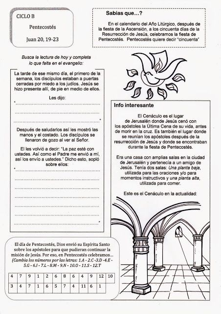 La Catequesis (El blog de Sandra): Recursos Catequesis Octavo Domingo de Pascua: Pentecostés