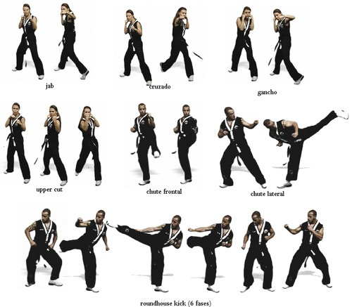 Some of the main moves #BodyCombat #LesMills