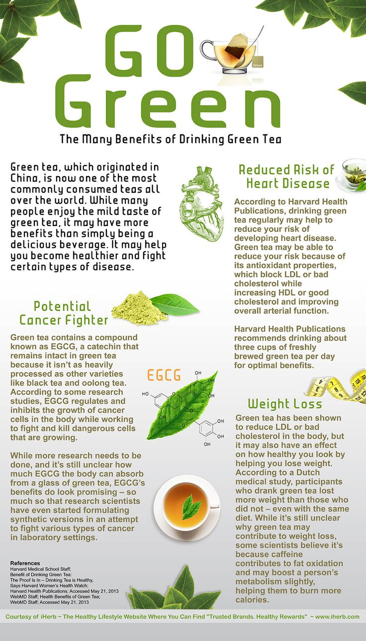 The Top 10 Health Benefits Of Green Tea (#2 Will Surprise ...